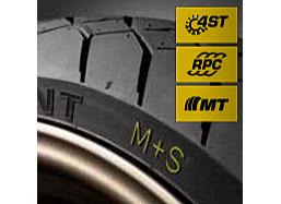 Dunlop Mutant Feature