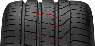 S-förmiges Laufflächendesign