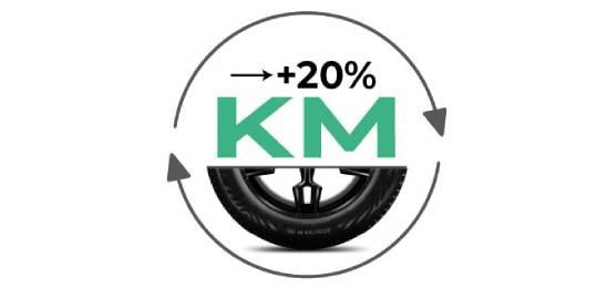 Eine um 20 % verlängerte Reifenlebensdauer